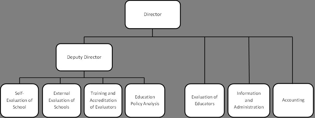 strukturos schema.EN
